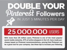 Double Your Pinterest Followers in Just Five Minutes a Day 1