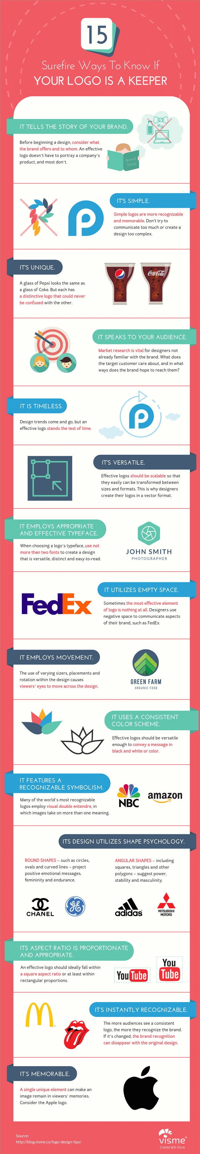 How To Create The Right Logo for Your Brand (Infographic) 1