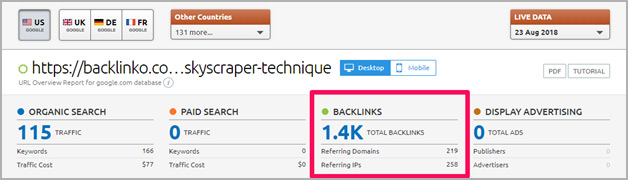 How To Create Backlinks Using These 3 Lesser Known Link Building Strategies 1