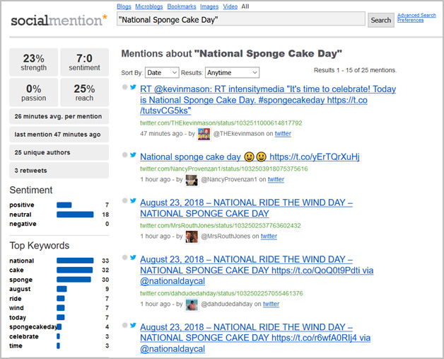 twitter monitoring tools
