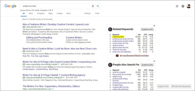 5 Top SEO Strategies To Drive Traffic to Your SaaS Startup Website 3