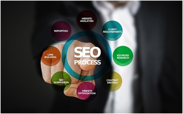 top seo strategies and tips