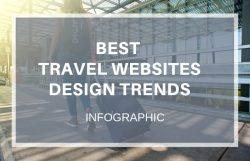 travel design inspiration