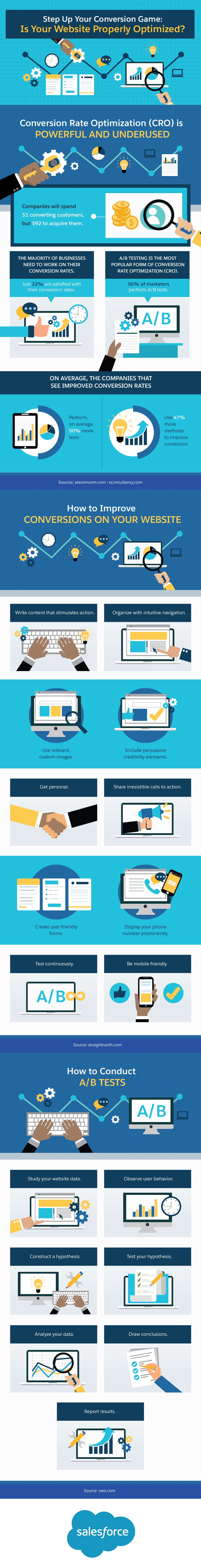 Is Your Website Properly Optimized? Must Have Conversion Rate Optimization Tips (Infographic) 1
