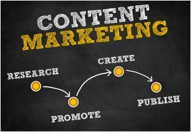 types of content get backlinks