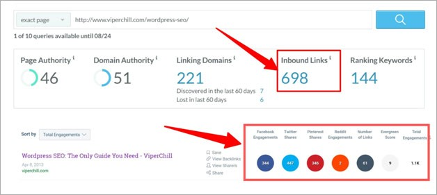 8 Types of Content That Naturally Attracts Backlinks And Social Shares 1