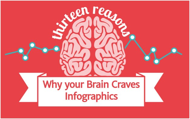 infographics for link building