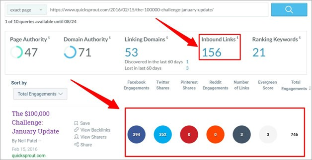8 Types of Content That Naturally Attracts Backlinks And Social Shares 5