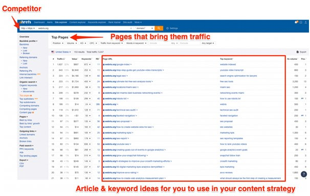 PR and SEO: How To Properly Use PR for Maximum SEO Impact 5