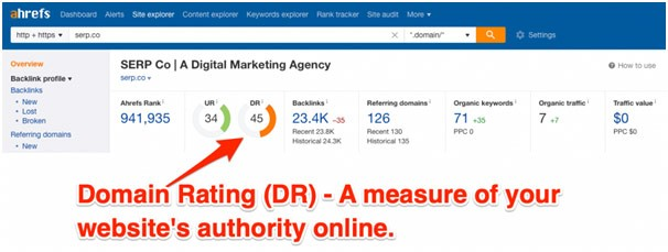 PR and SEO: How To Properly Use PR for Maximum SEO Impact 1