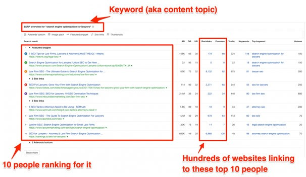 PR and SEO: How To Properly Use PR for Maximum SEO Impact 6