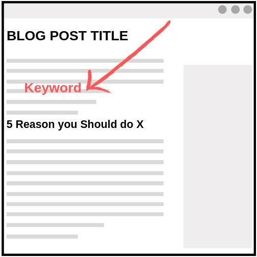 use focus keyword beginning
