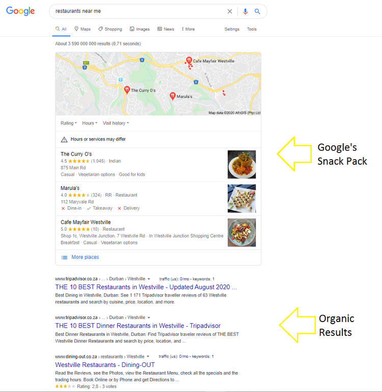 3 Reasons Why Local SEO Is Important For Your Small Business 1