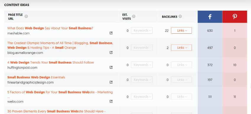 Free SEO Tools Spotlight: How To Use Ubersuggest To Do Keyword Research 1