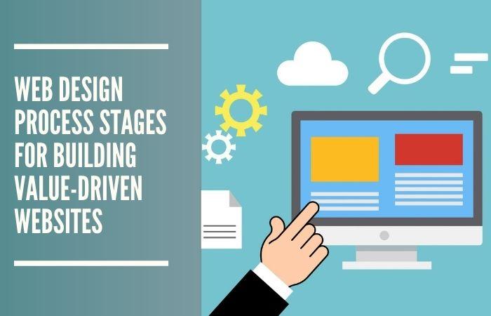 our process web design