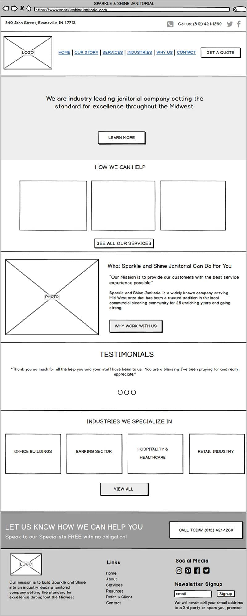 Web Design Process Stages for Building Value-Driven Websites 2
